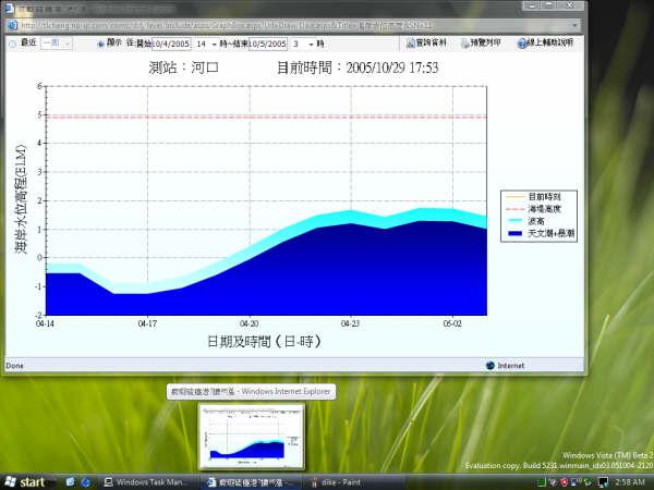 在 Beta OS 上測試使用 OWC 畫的暴潮水位